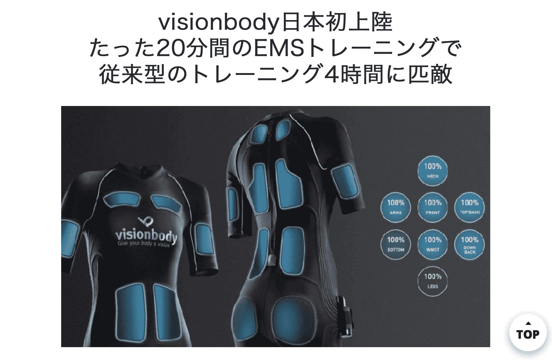 visionbody-アイキャッチ